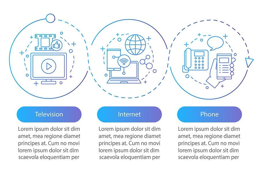 TV, internet, phone bundle
