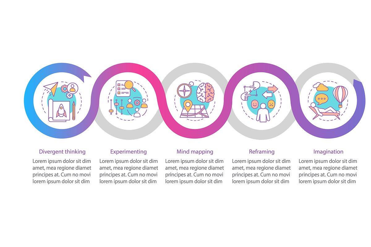 Professional qualities infographic