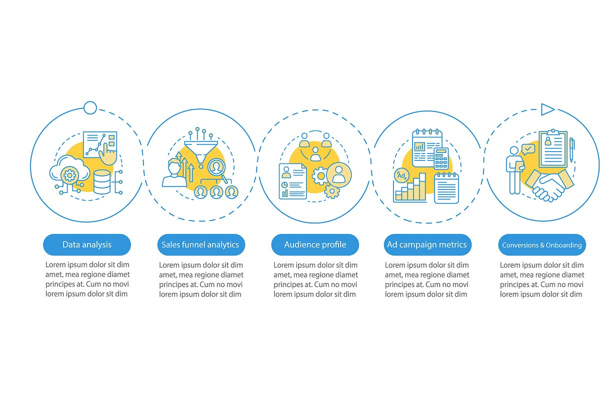 SMM courses vector infographic