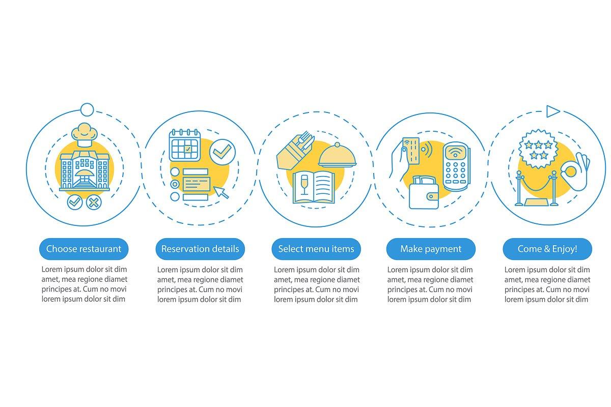 Restaurant vector infographic