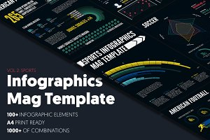 Infographics Mag Template #2