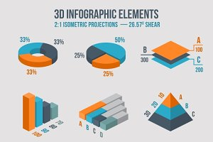 Isometric 3d vector charts