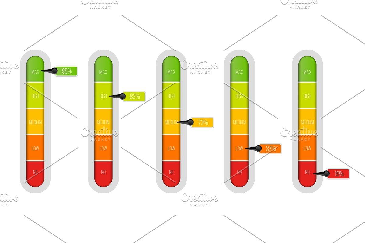 Level indicator meter units