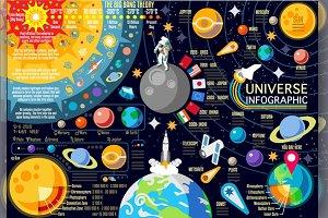 Universe Concepts Infographics