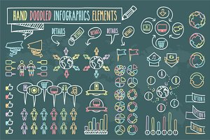 Hand Doodled Infographics Elements