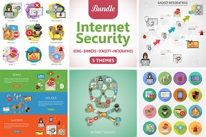 Internet Security Themes