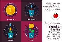 Investments. Infographics flat style