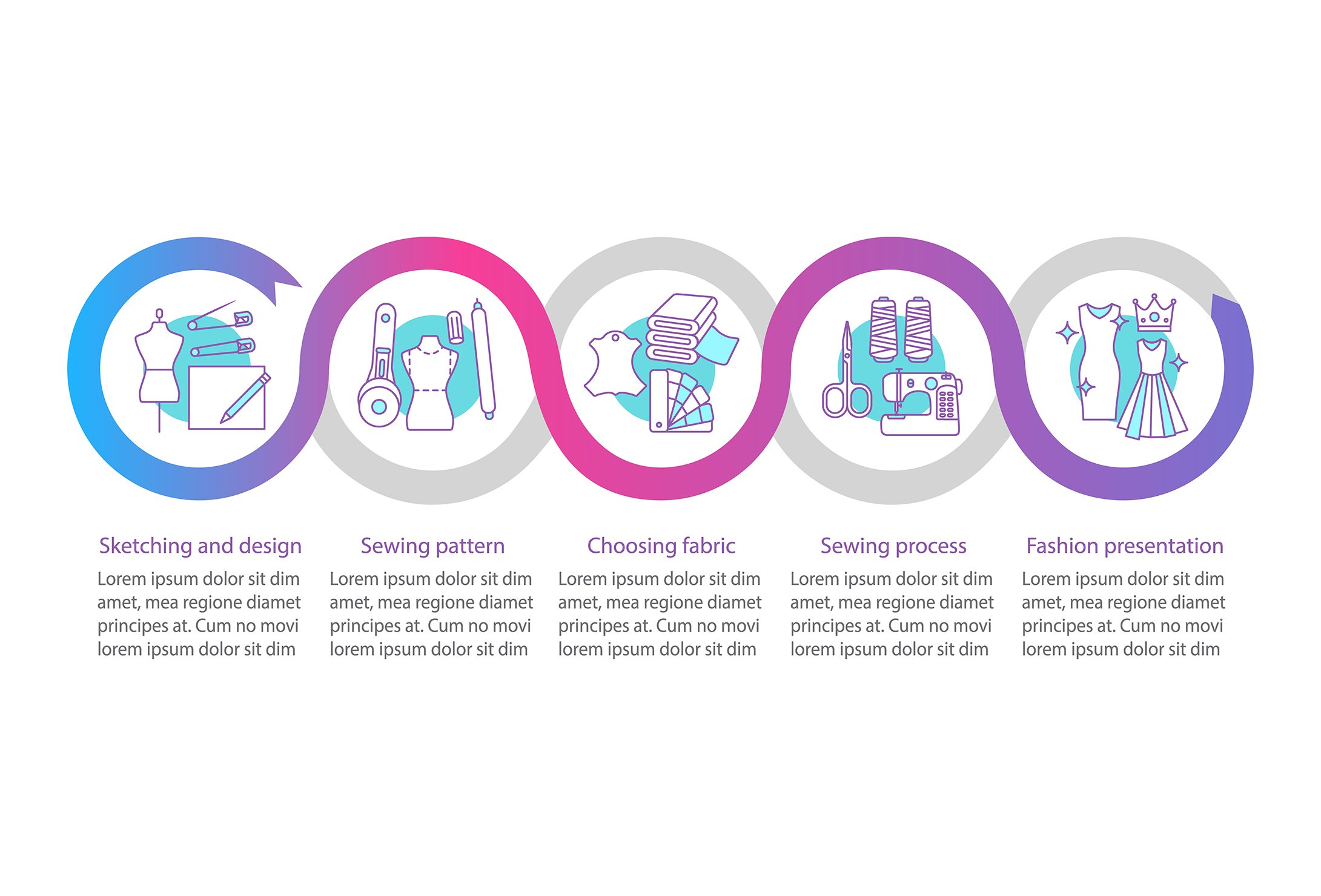 Fashion Industry Vector Infographic Creative Daddy