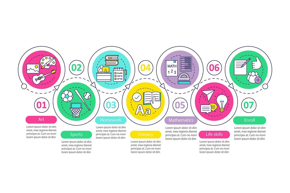Human skills vector infographic