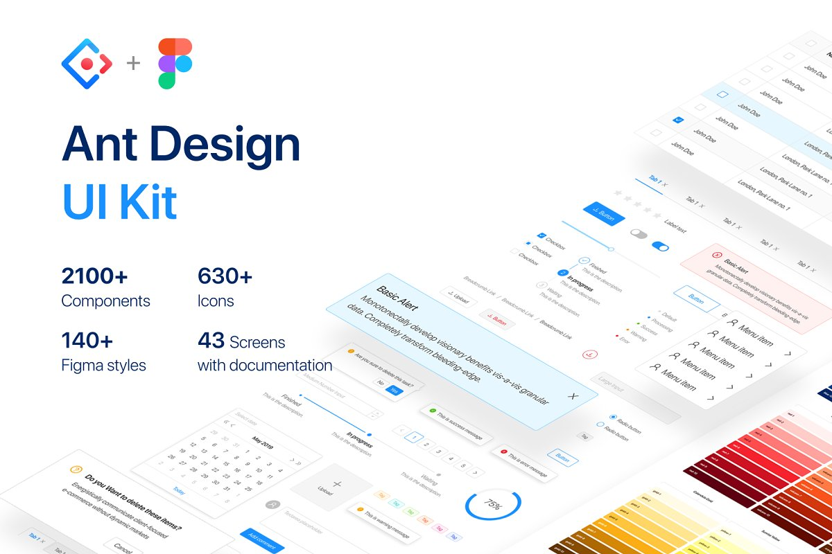 Ant Design System for Figma in Website Templates