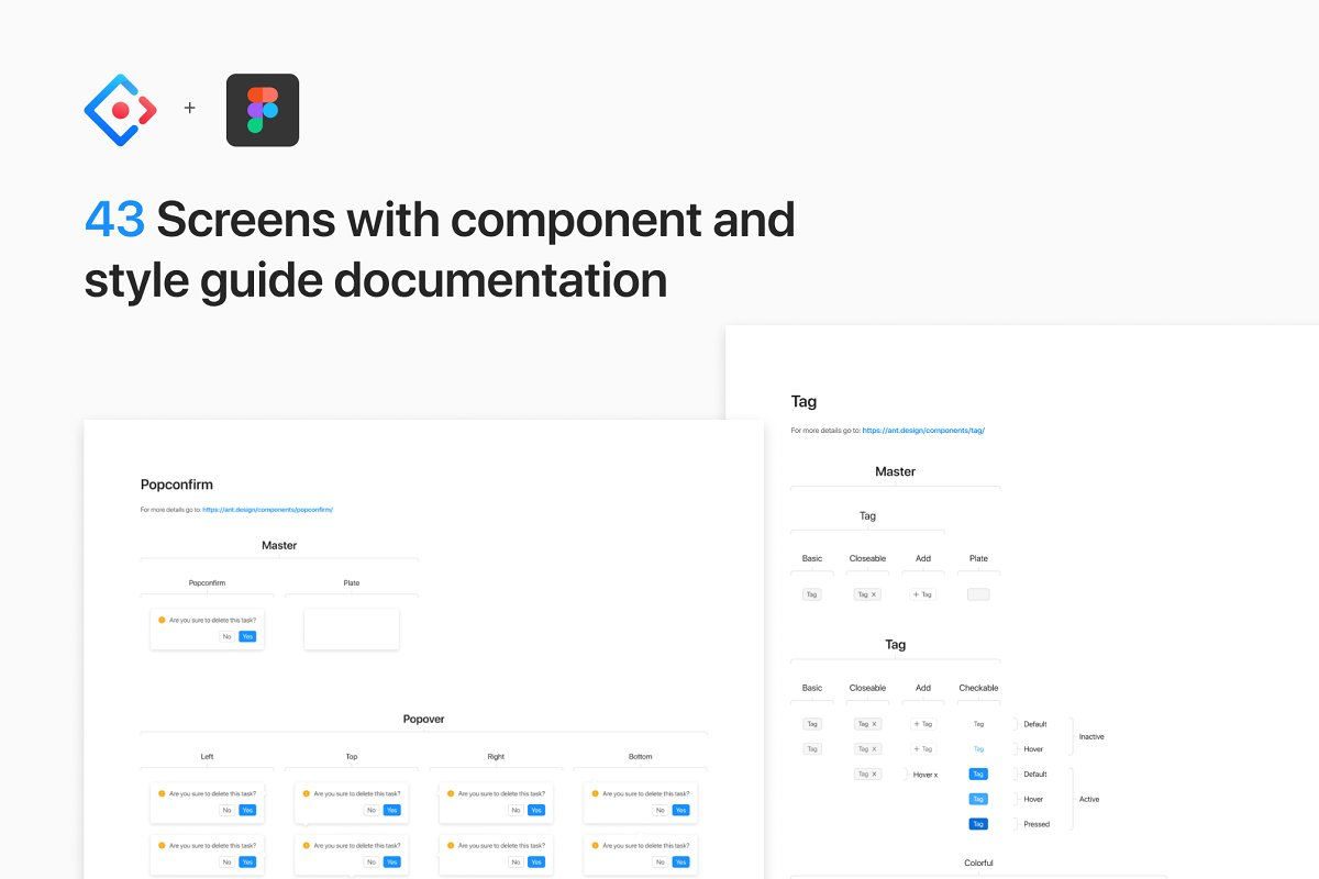 Ant Design System for Figma in Website Templates - product preview 4