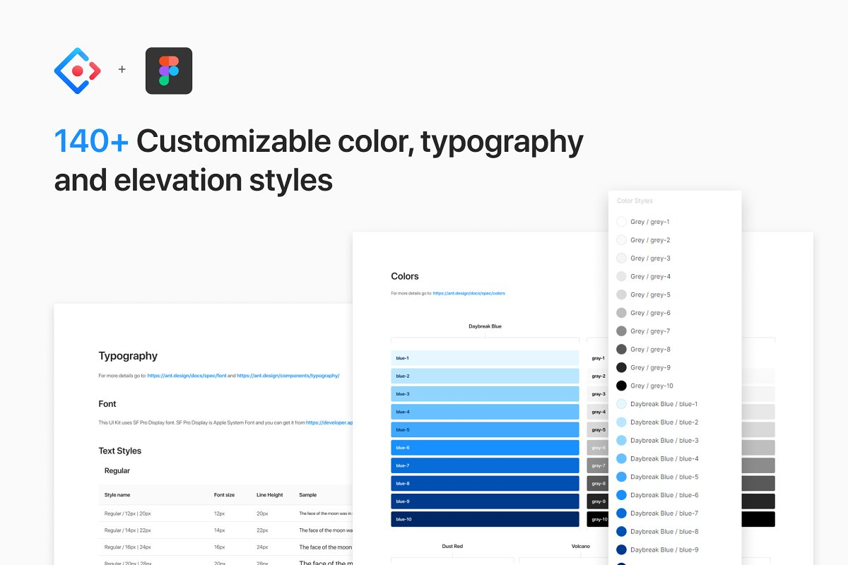 Ant Design System for Figma in Website Templates - product preview 5