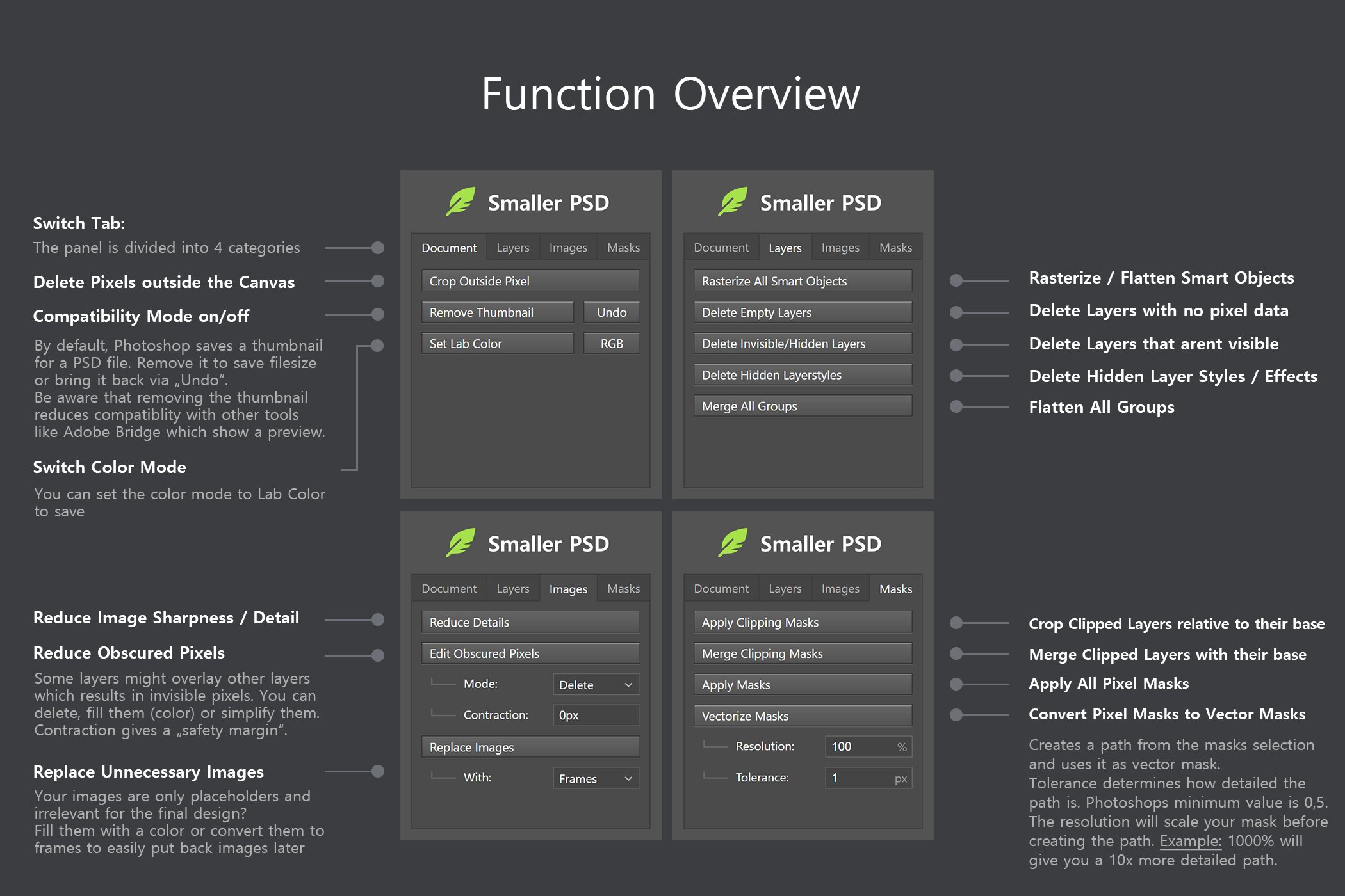function overview 3