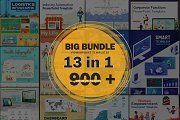 Big Bundle PowerPoint Templates