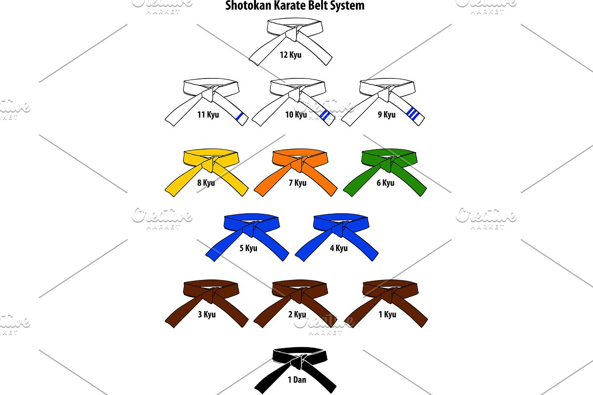 colored karate belts