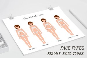 Illustrations of body and face types