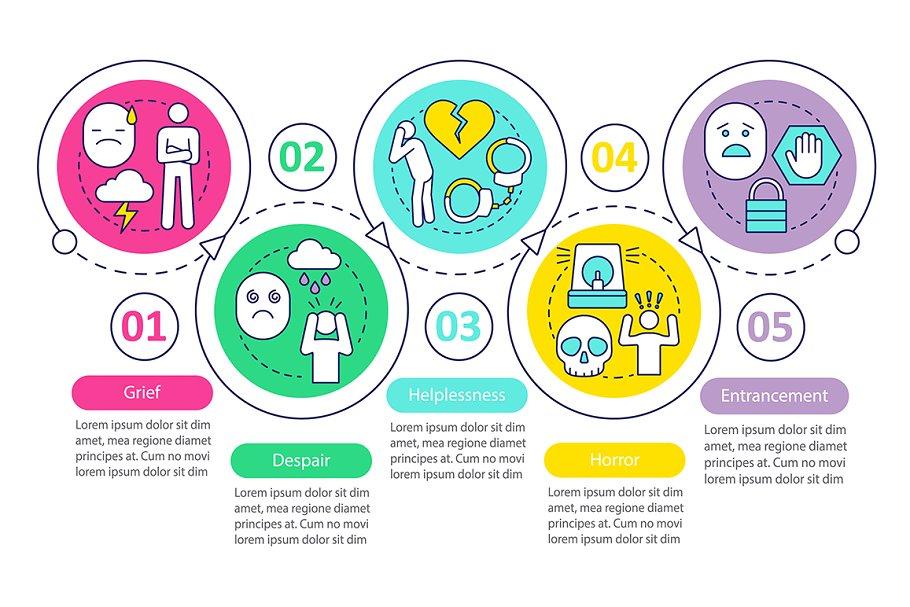 Hard feelings vector infographic