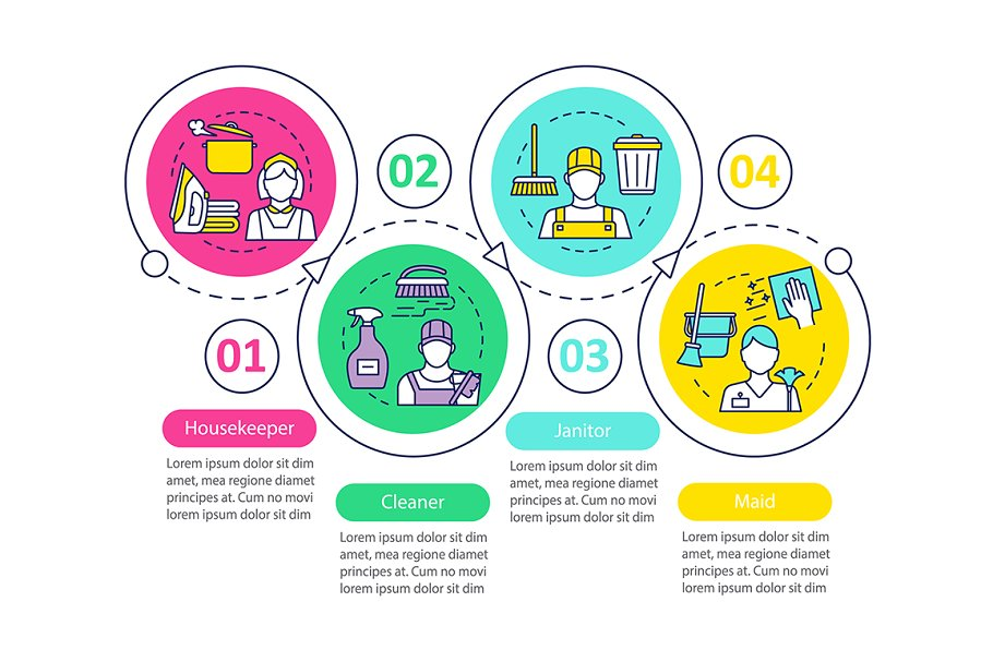 Cleaning agency staff infographic