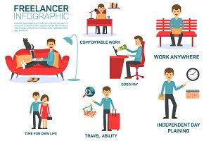 Freelancer infographic elements