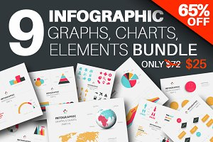Infographics Graphs & Charts Bundle