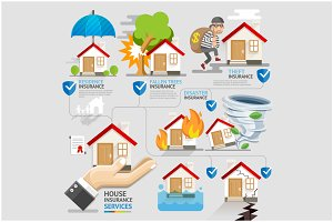 House Insurance Service Icons.
