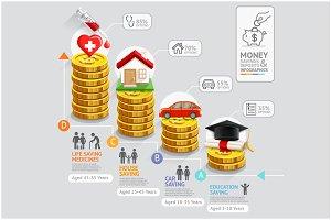 Money Saving Plan Infographics