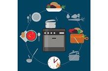 Cooking process set.