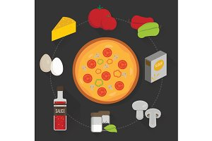 Process of cooking pizza.