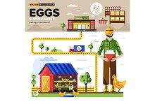 Natural Organic Foods to Supermarket