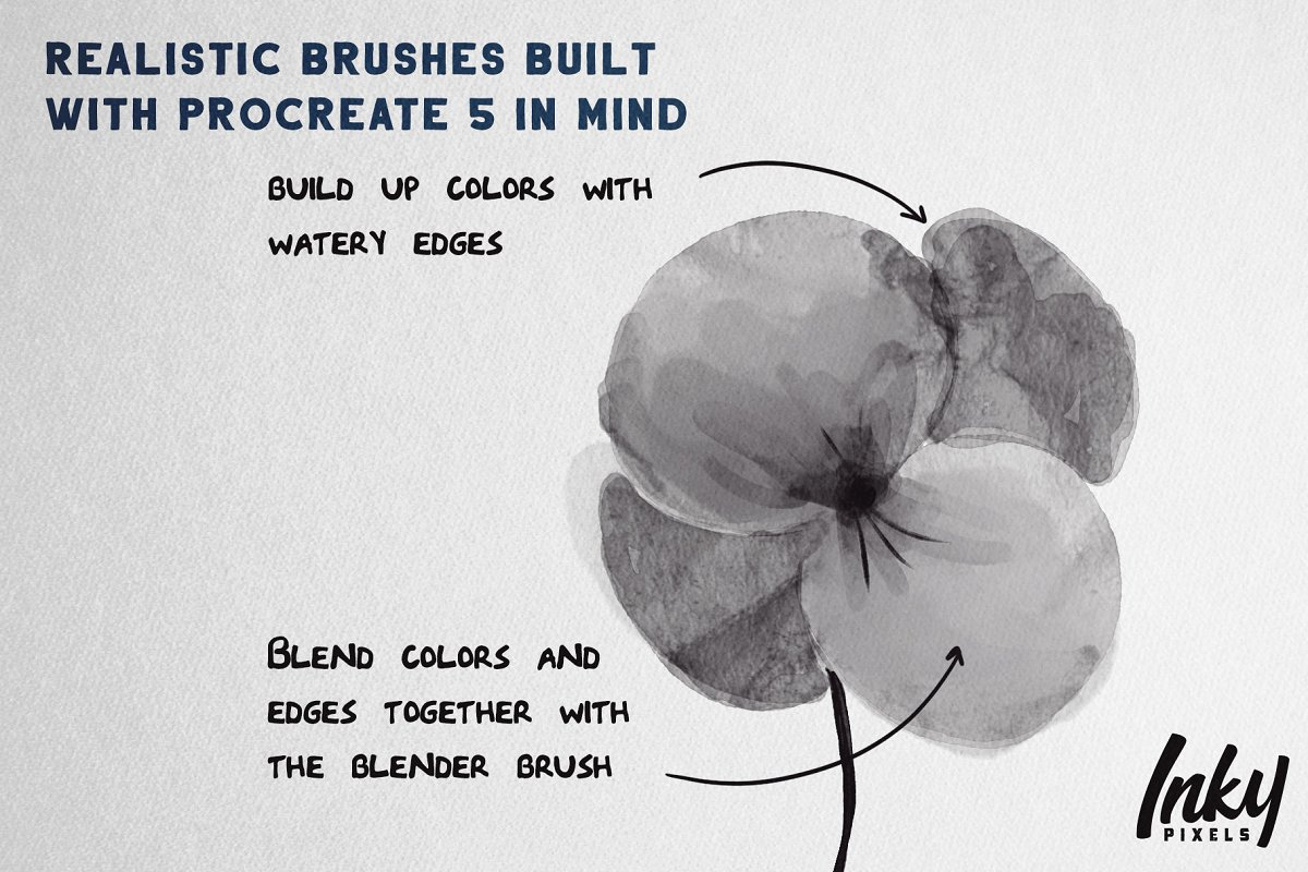 Watercolor & Wash Procreate Kit