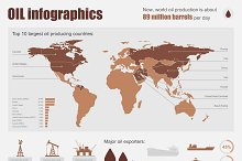 Oil industry vector infographic