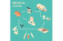 Medical research healthcare concept