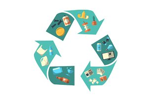 Waste sorting and recycling concept