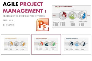 Agile Project Management 1 PPT ~ PowerPoint Templates