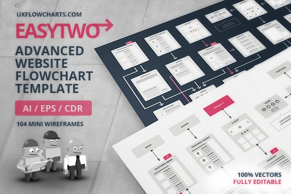 easytwo website flowchart sitemap ai product mockups creative market