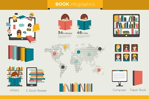 Infographics about reading.