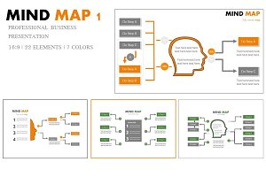 Mind Map 1 PowerPoint Template