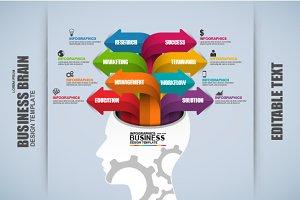 Business Brain Infographic