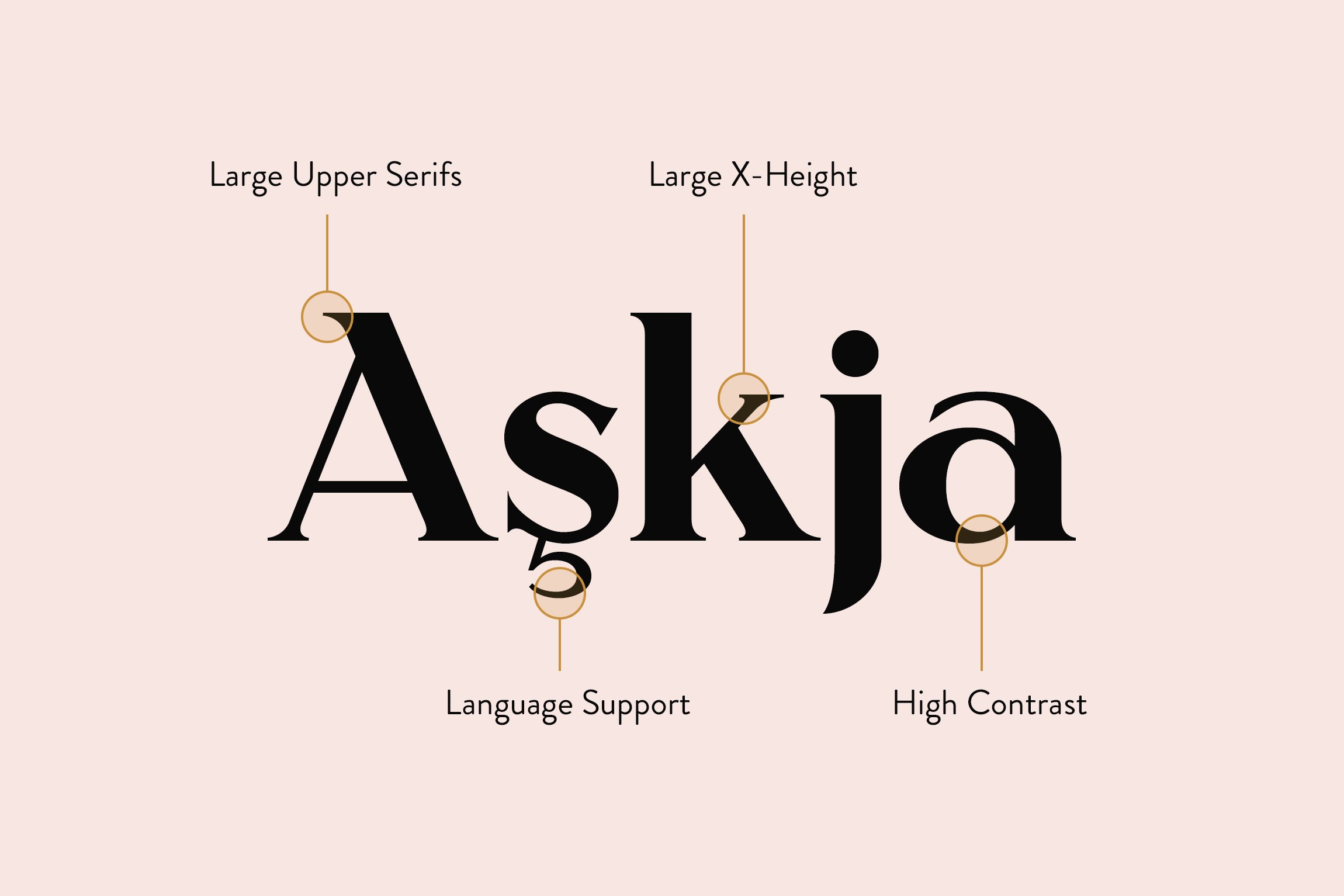 askja font sweetest goods features 5