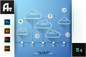 Cloud Infographic Timeline