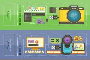 Upload Video, Photo Processing