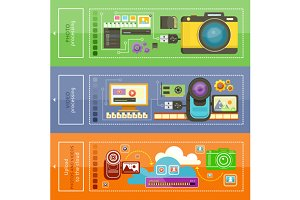 Upload Video, Photo Processing