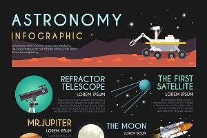 Astronomy Infographic