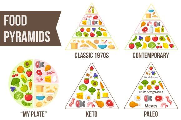 Diet Food Guide