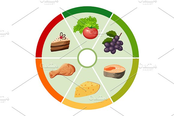 The Food Color Wheel Chart Illustrations Creative Market