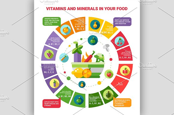 Healthy Food Infographic Poster ~ Illustrations on Creative Market
