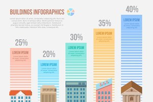 Engineering and building infographic