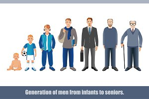 Generation of men