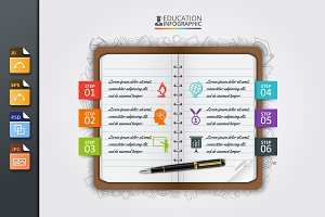 Note education infographic