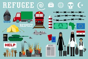Refugee. War victims concept